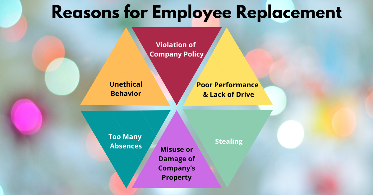 Reasons for Employee Replacement