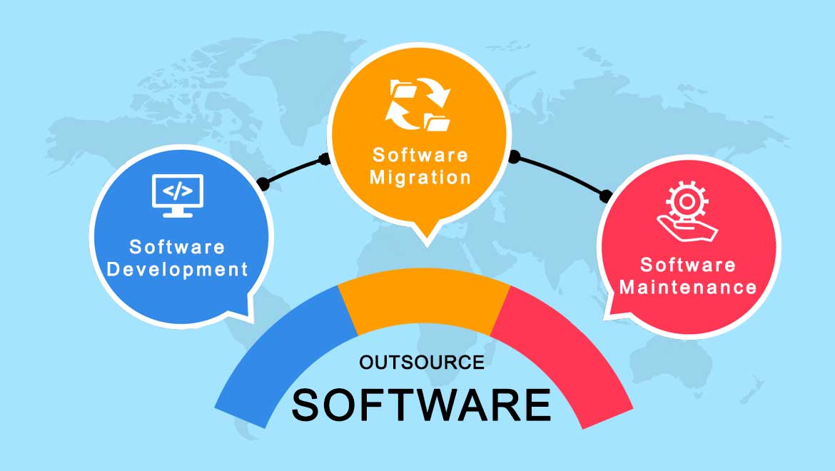 How to outsource all software services