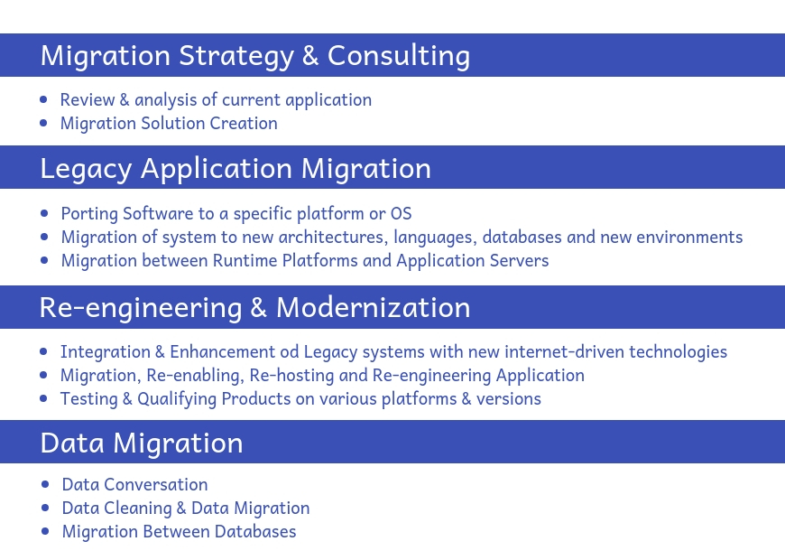 Application Data Migration Services